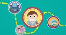 康程医管:医疗管理解决方案-类似飞碟说产品宣传动画
