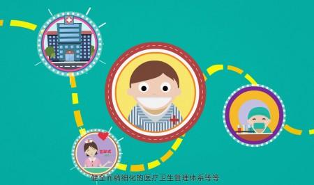 康程医管:微动画-创意flash宣传片动画广告