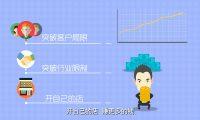 大了网 互联网+时代:飞碟说风格mg动画制作