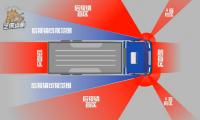 卡车盲区常识-交通安全动画